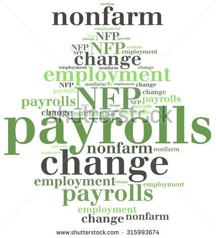 fundamental audusd employment change
