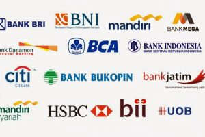 swift code bank Indonesia